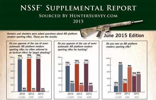 NSSF-Survey-1