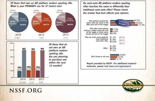 NSSF-Survey-2